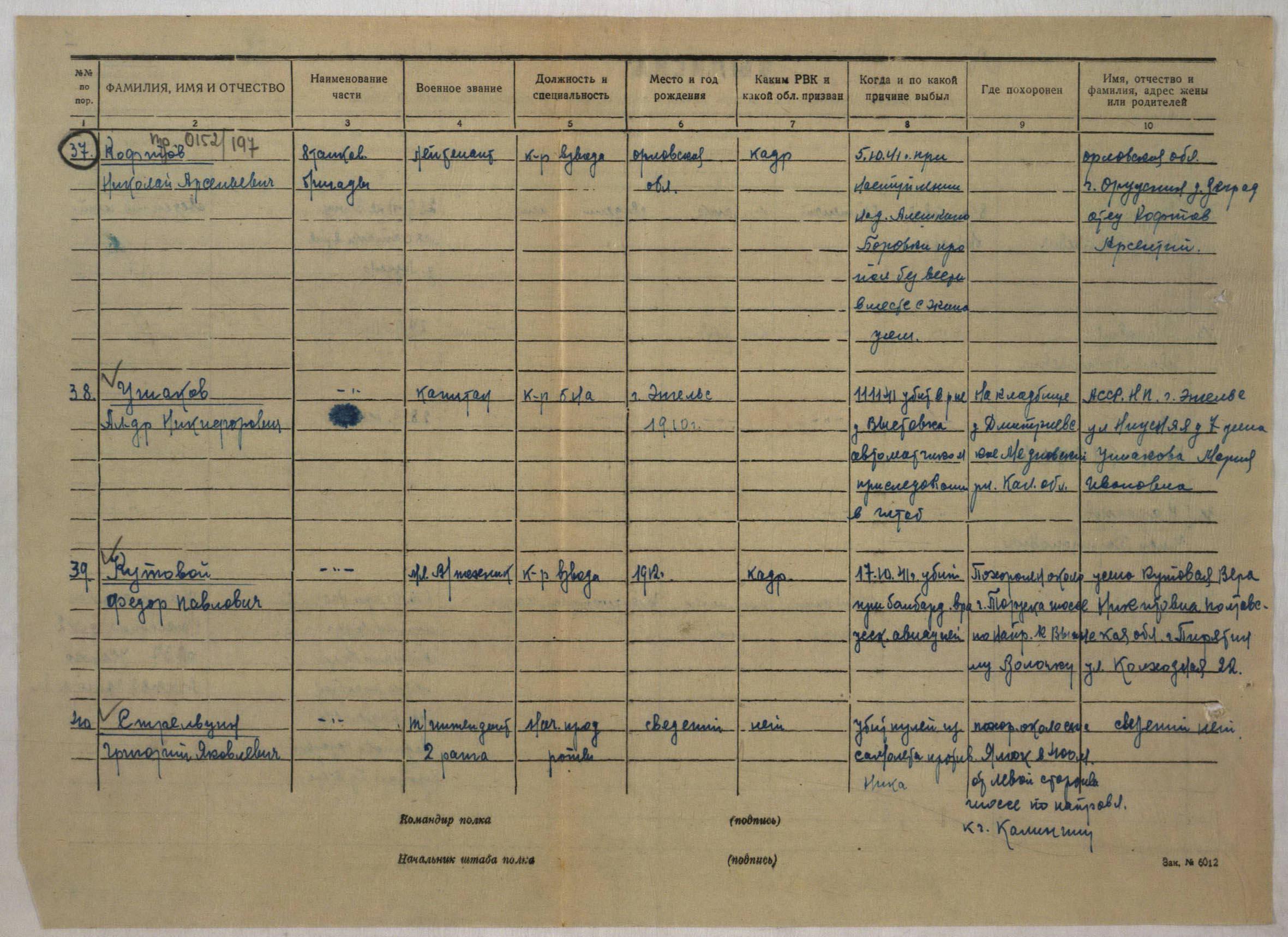 Полный официальный список захороненных в Медном - Страница 2 Imagelink?path=70f6f6b1-f1e2-4f41-bd71-84ea19f74925