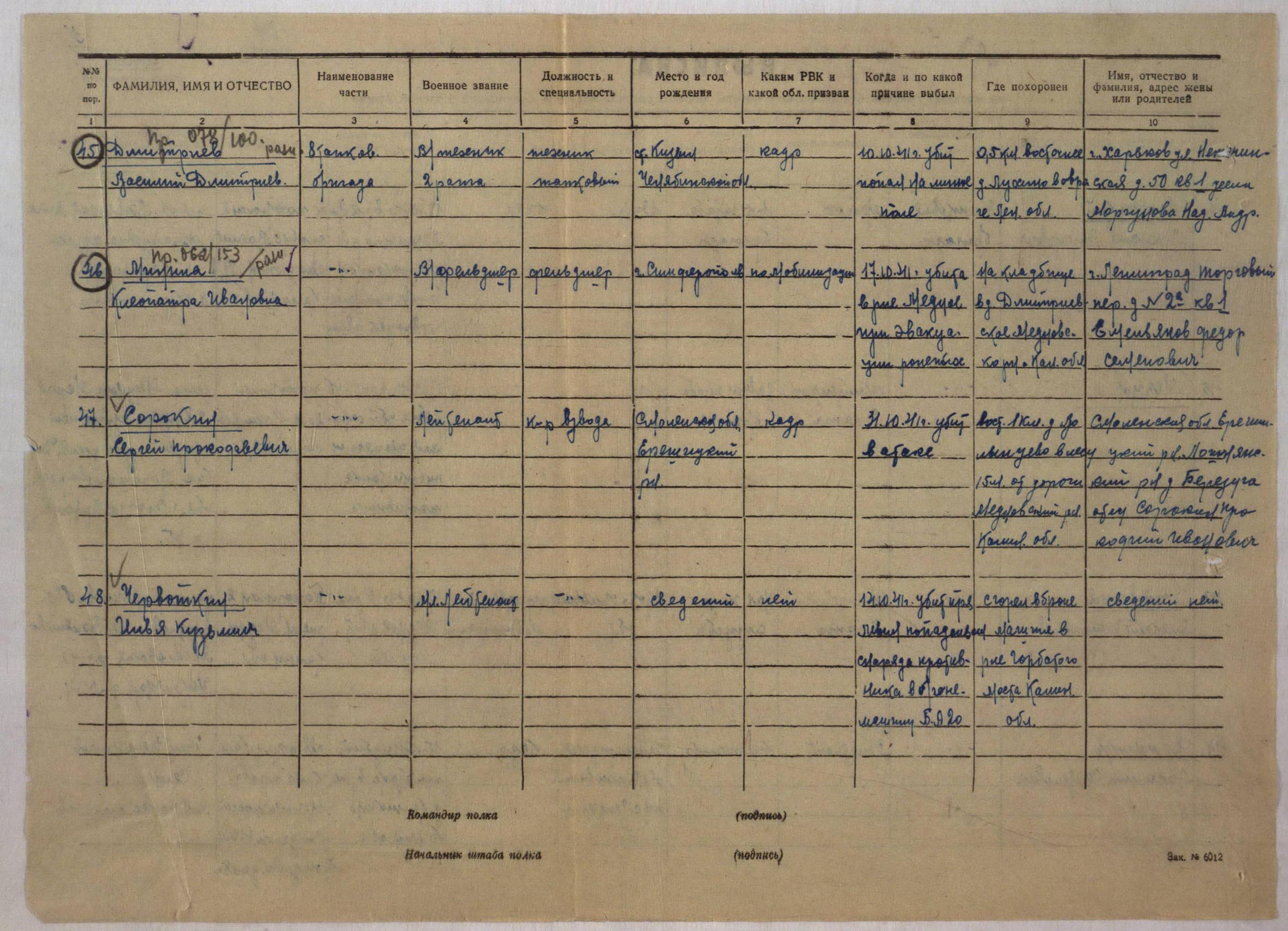 Полный официальный список захороненных в Медном - Страница 2 Imagelink?path=cc2da1d7-2053-49ce-ba8c-b60f7154cc76