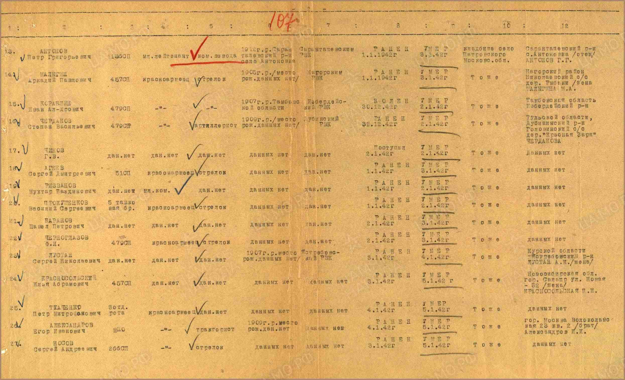 Смотреть - Счетная палата Республики Татарстан